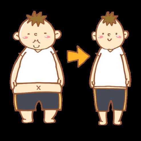 2週間で体重が4kg減った!